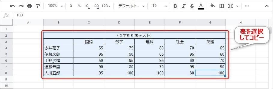 スプレッドシートの表をコピー