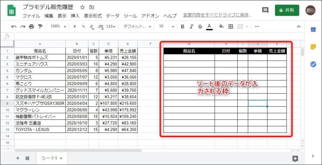 ソートデータを表示する枠