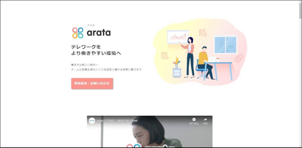 arata プロジェクト管理ツール