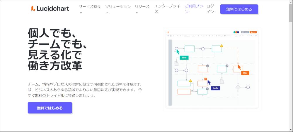 Lucidchat プロジェクト管理ツール