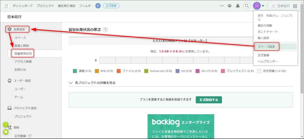 backlogのスペースの使用状況